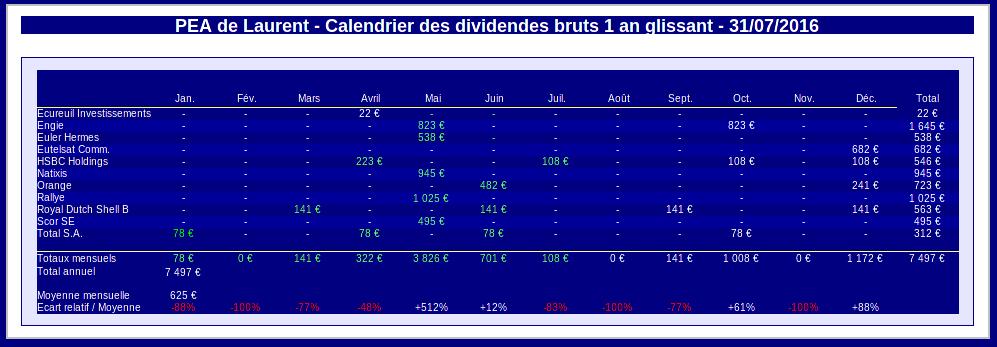 pea calendrier des dividendes juillet 2016