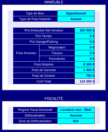 rachat de drédit immobilier - données de l'iimmeuble