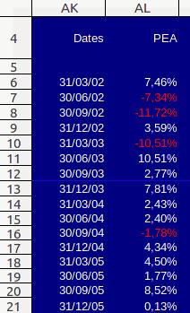 calcul de volatilité