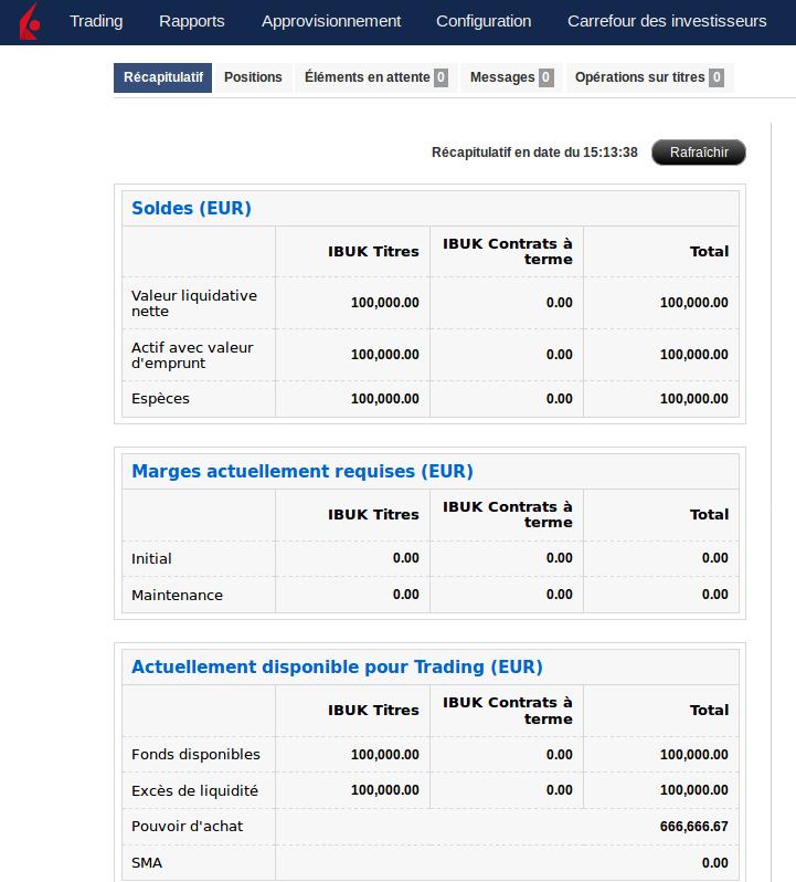 Ouverture de compte Interactive Brokers