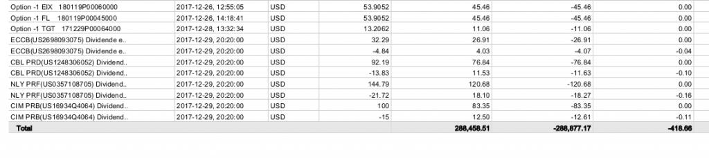 Déclaration des revenus - relevé Interactive Brokers - plus-values sur Forex