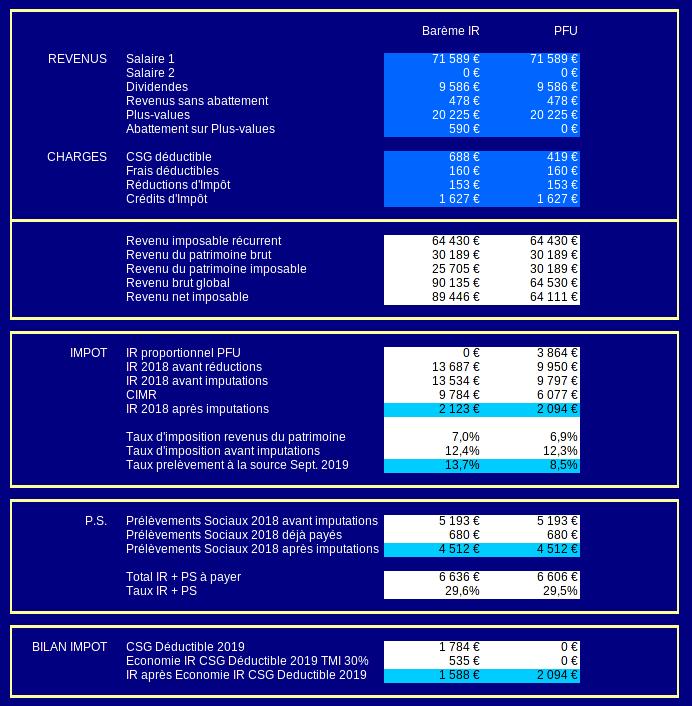 calcul impot 2019- résultats PFU et barème progressif pour notre propre déclaration